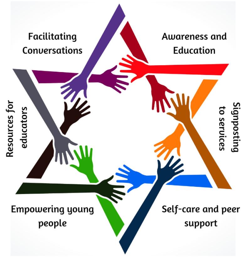 Mental Health Advocates logo